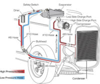 automobile-air-conditioning-system